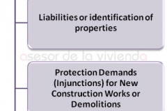 Property-Rights