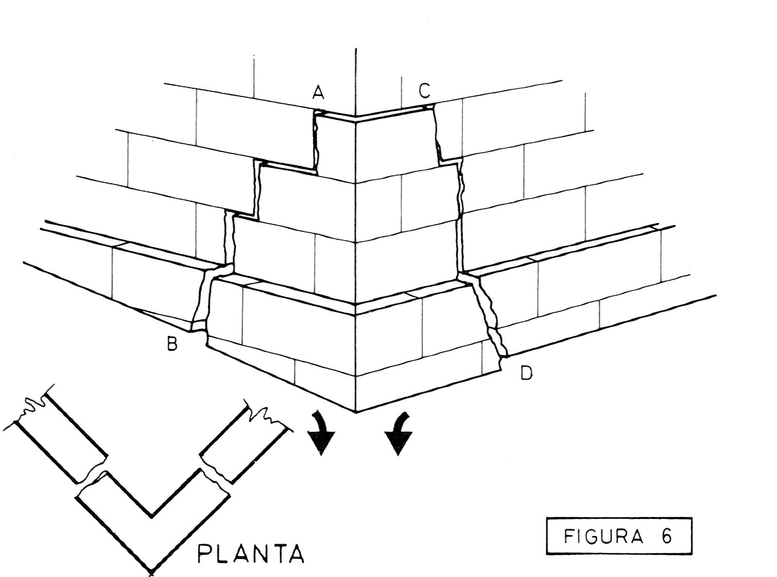 Desplazamiento de esquina en fachadas